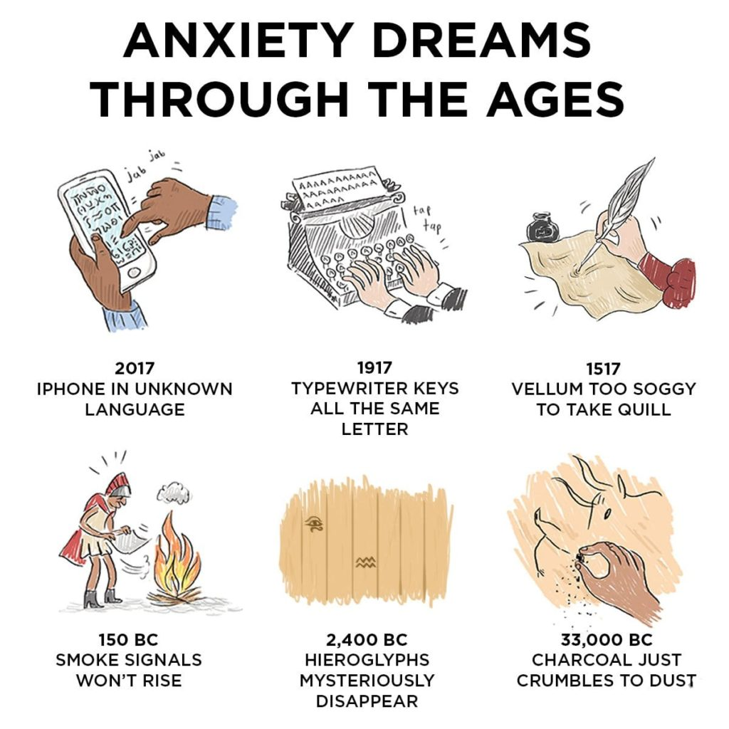 Anxiety dreams