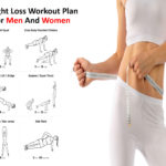 Weight Loss Workout Plan For Men And Women- The Ultimate Guide To Staying Fit